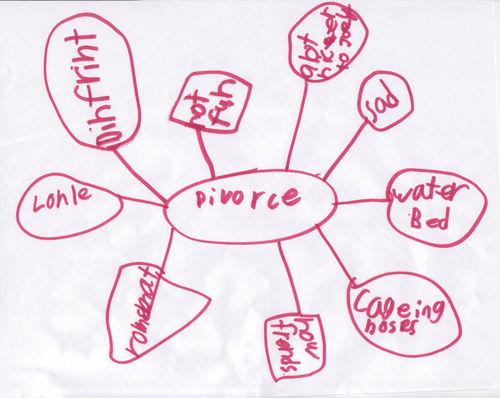 Divorce map